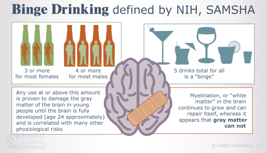 binge-drinking (1)